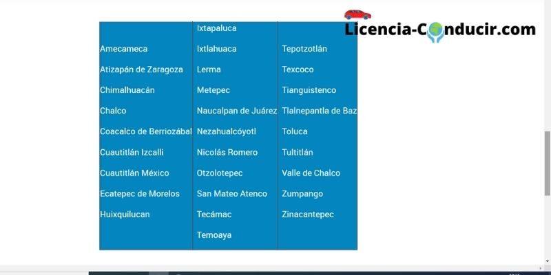 Municipios facultados para infraccionar EDOMEX